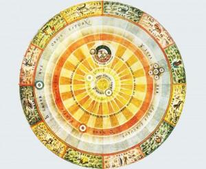 személyes-horoszkóp